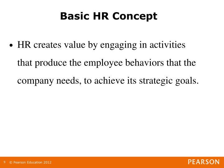 Basic HR Concept