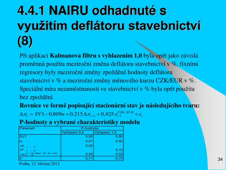 4.4.1 NAIRU odhadnuté s využitím deflátoru stavebnictví (8)