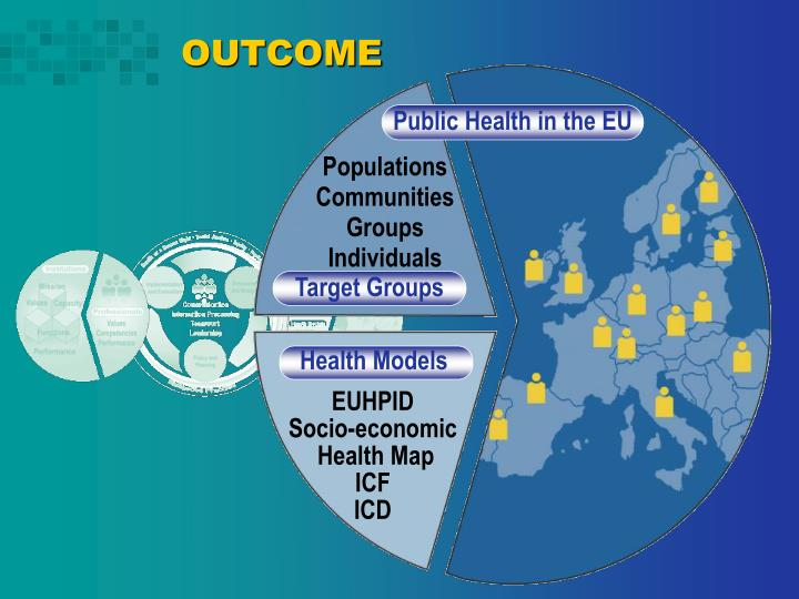 Public Health in the EU