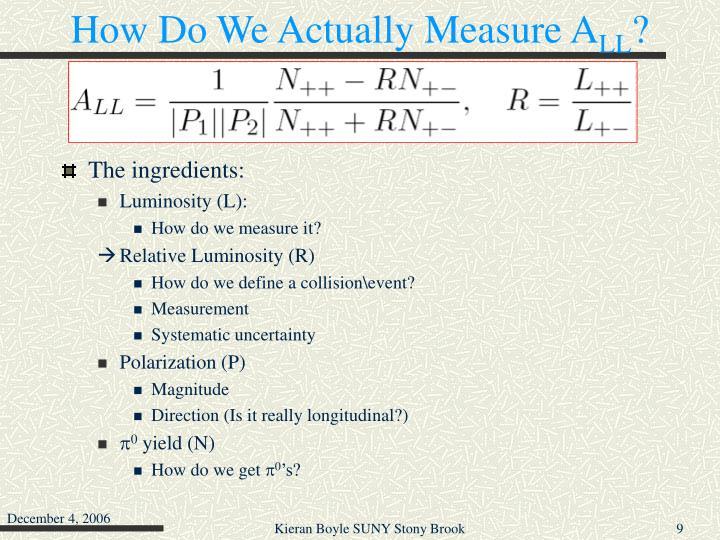 How Do We Actually Measure A