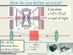 how do you define an event