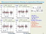 measured asymmetry during longitudinal running