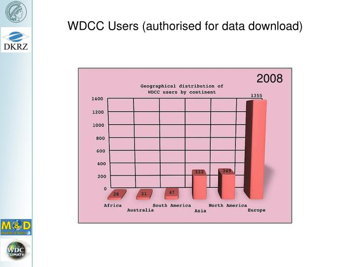 WDCC Users (
