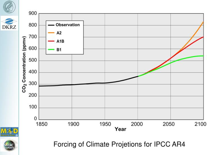 Forcing of Climate Projetions for IPCC AR4
