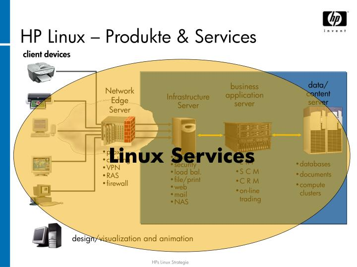 HP Linux – Produkte & Services
