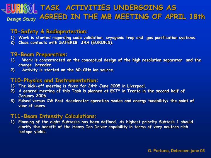 TASK  ACTIVITIES UNDERGOING AS