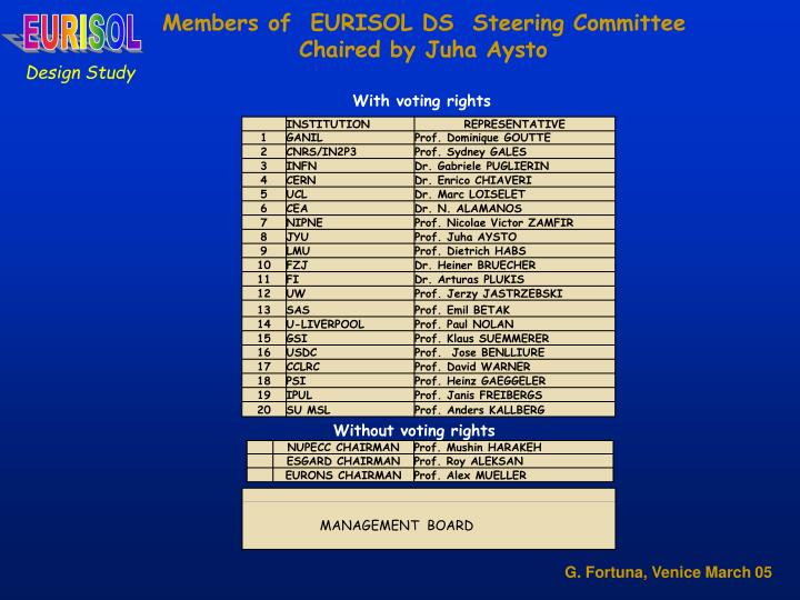Members of  EURISOL DS  Steering Committee
