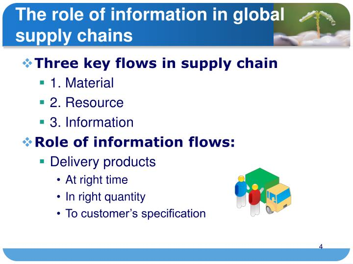 The role of information in global supply chains