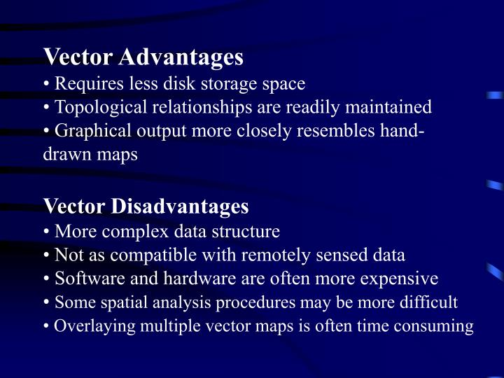 Vector Advantages