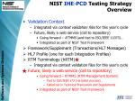 nist ihe pcd testing strategy overview