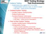 nist testing strategy test environments
