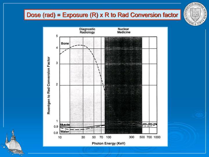 Dose (rad) = Exposure (R) x R to Rad Conversion factor