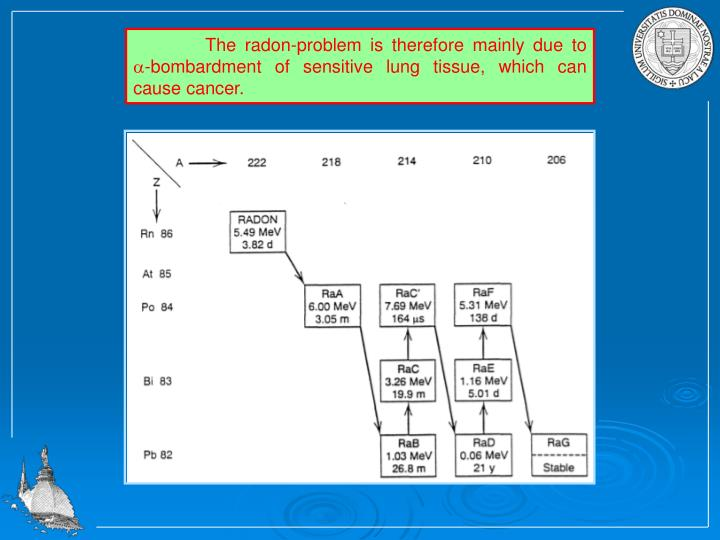 The radon-problem is therefore mainly due to