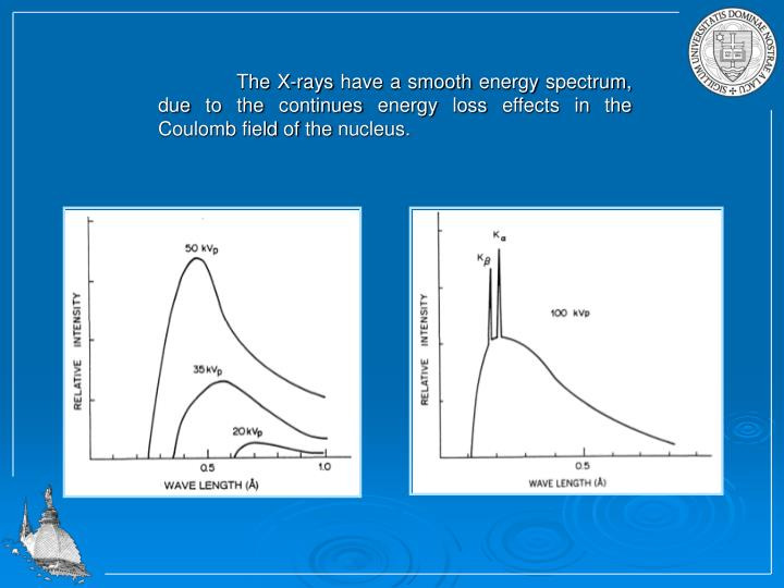The X-rays have a smooth energy spectrum, due to the continues energy loss effects in the Coulomb field of the nucleus.