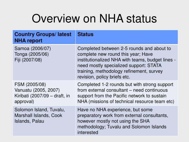 Overview on NHA status