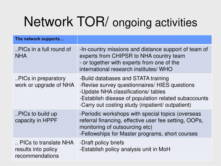 Network TOR/
