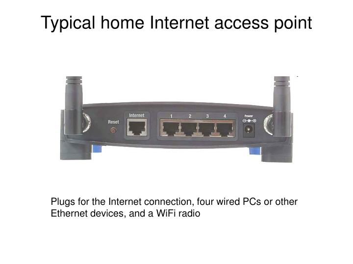 Typical home Internet access point