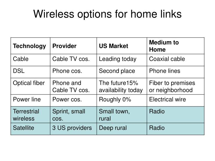Wireless options for home links