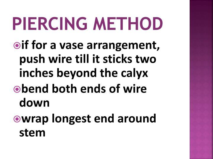 Piercing method