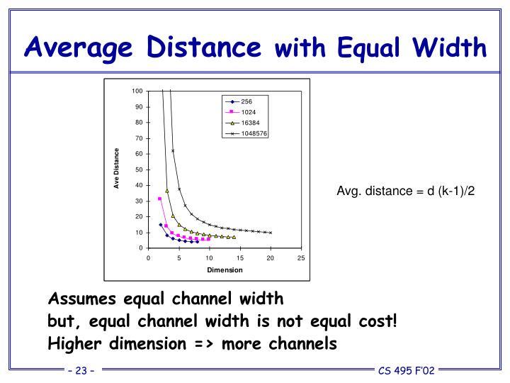 Average Distance