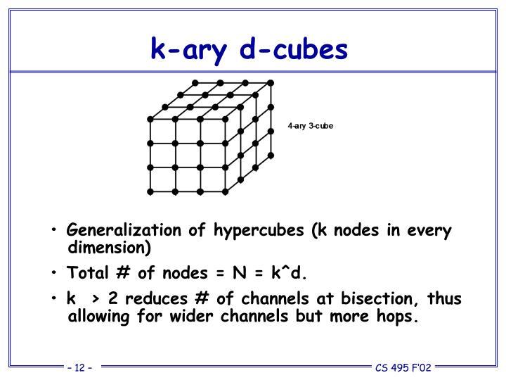 k-ary d-cubes