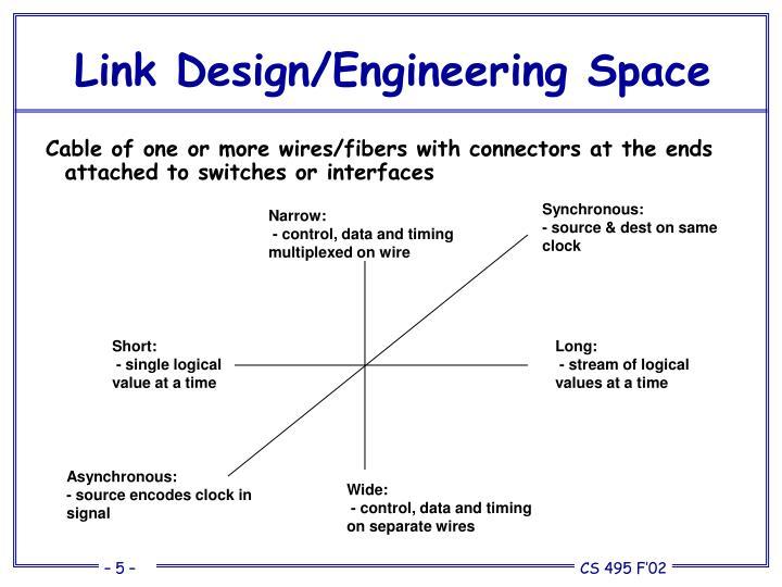Link Design/Engineering Space