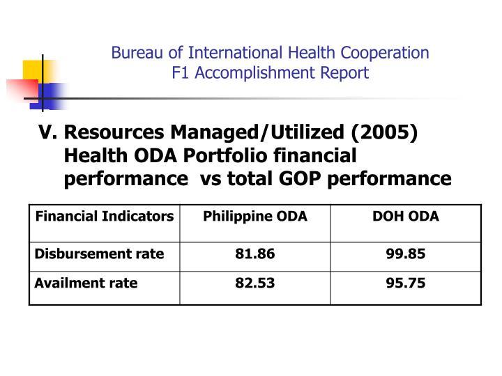 Bureau of International Health Cooperation