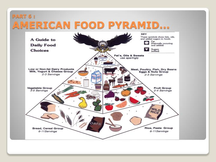 The Healthy Eating Plate is now available in over 20 languages! The Healthy Eating Pyramid developed by nutrition experts at HSPH is based on the best