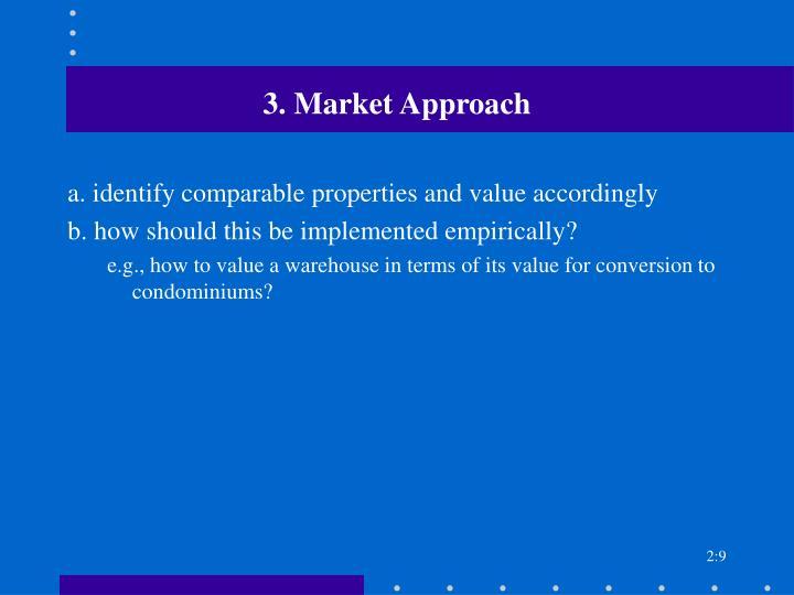 3. Market Approach
