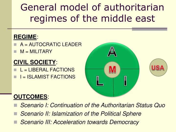 Image Result For Islamic Democracya