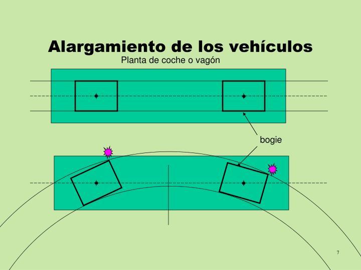 Alargamiento de los vehículos