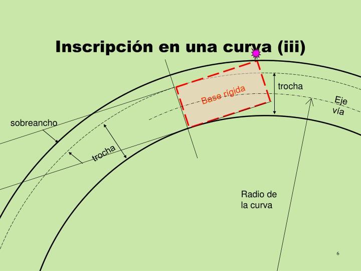 Inscripción en una curva (iii)