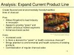 analysis expand current product line