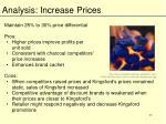 analysis increase prices