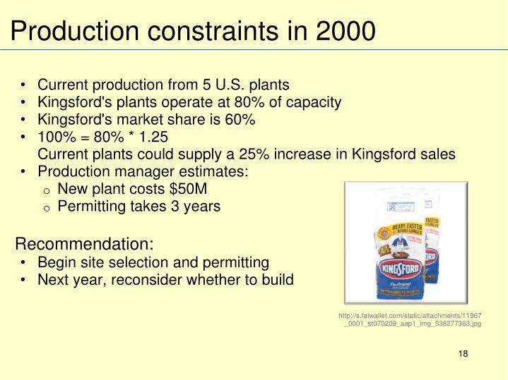 Production constraints in 2000
