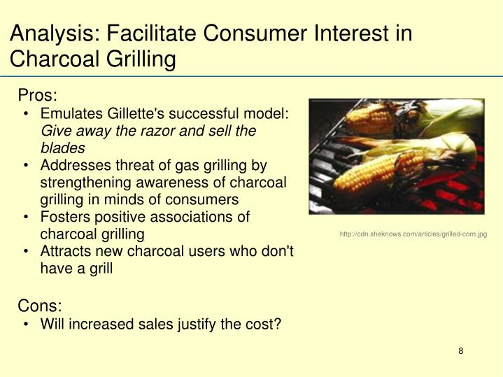 Analysis: Facilitate Consumer Interest in Charcoal Grilling