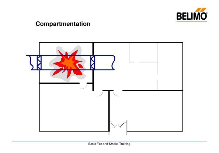 Compartmentation