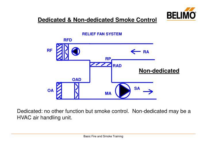 Dedicated & Non-dedicated Smoke Control