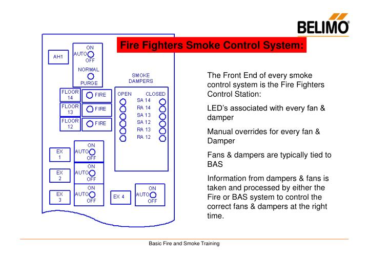 Fire Fighters Smoke Control System: