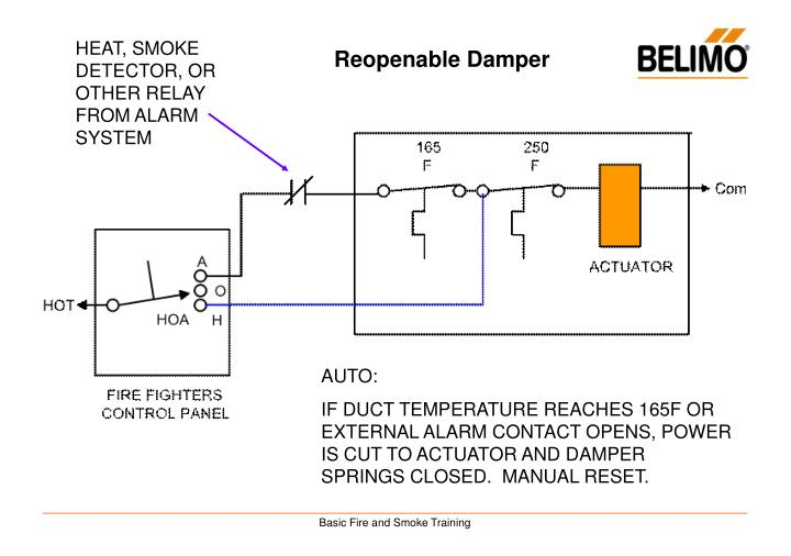 HEAT, SMOKE DETECTOR, OR OTHER RELAY FROM ALARM SYSTEM