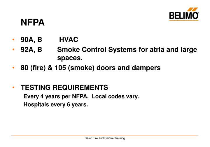 90A, B HVAC
