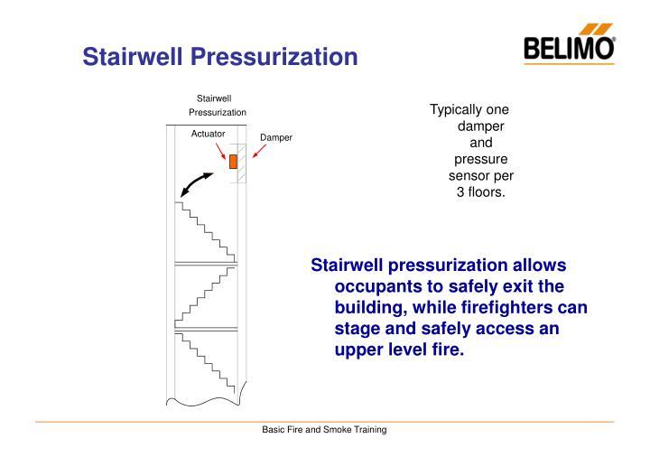 Stairwell Pressurization