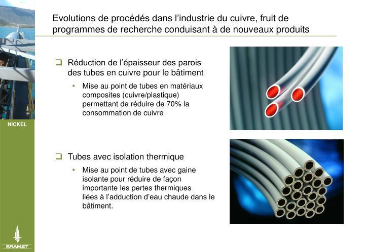 Evolutions de procds dans lindustrie du cuivre, fruit de programmes de recherche conduisant  de nouveaux produits