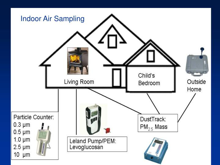 Indoor Air Sampling