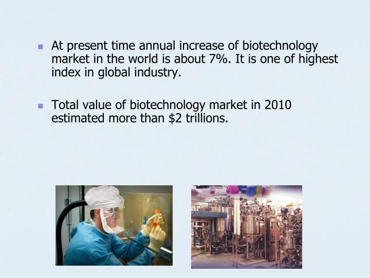 At present time annual increase of biotechnology market in the world is about 7%. It is one of highest index in global industry.