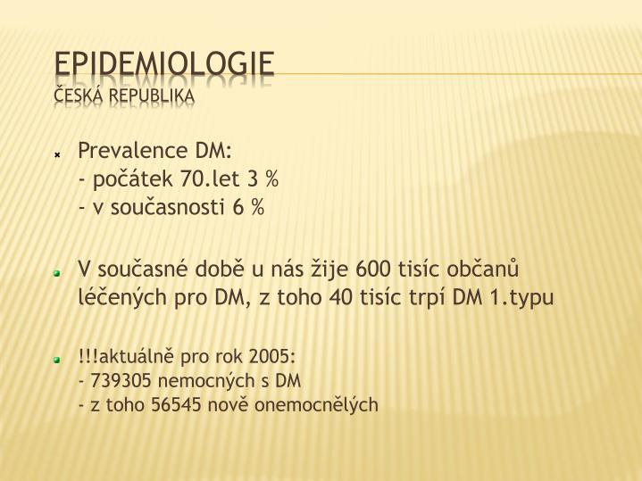 Prevalence DM: