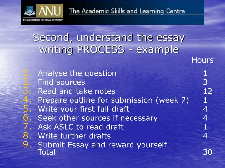 Second, understand the essay writing PROCESS - example