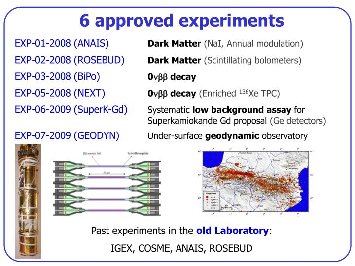 6 approved experiments