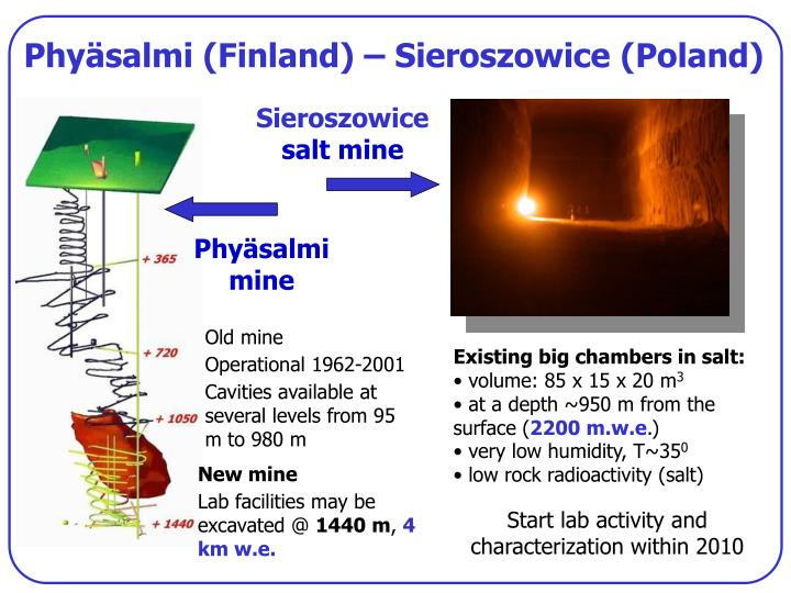 Phyäsalmi (Finland) – Sieroszowice (Poland)