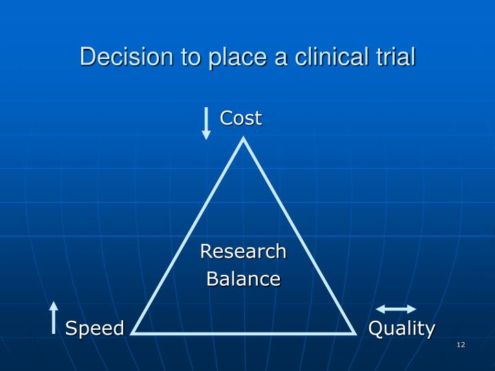 Decision to place a clinical trial